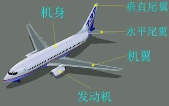 飞机机翼结构_